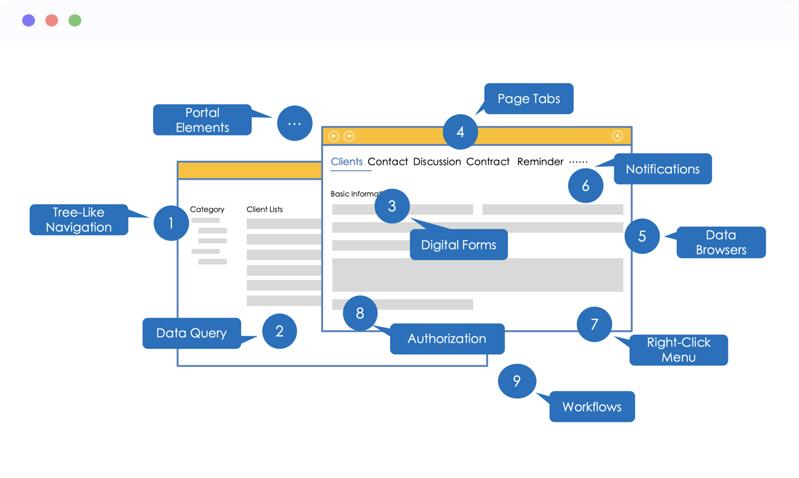 Kaptech - Workflow Application